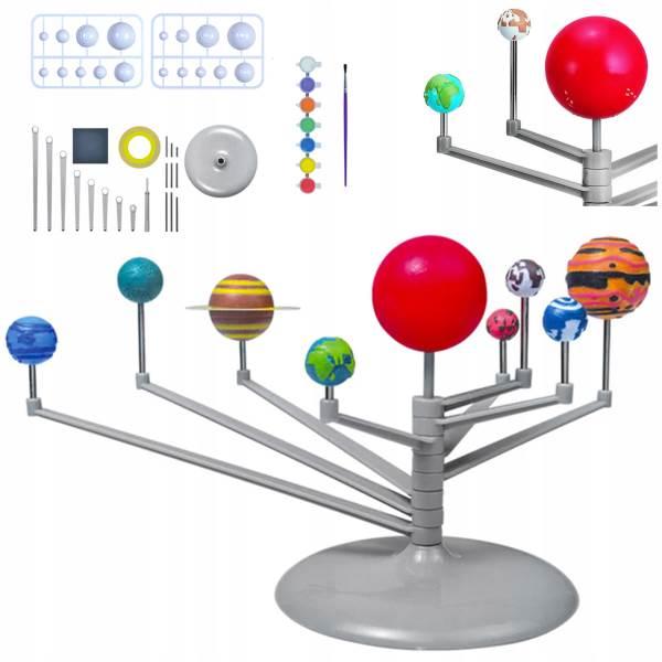 ISO 9435 Model slnečnej sústavy